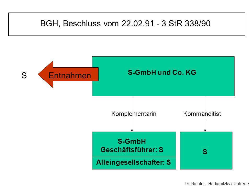 Dr. Richter - Hadamitzky / Untreue BGH, Beschluss vom 22.02.91 - 3 StR 338/90 S-GmbH Geschäftsführer: S Alleingesellschafter: S EntnahmenS S-GmbH und