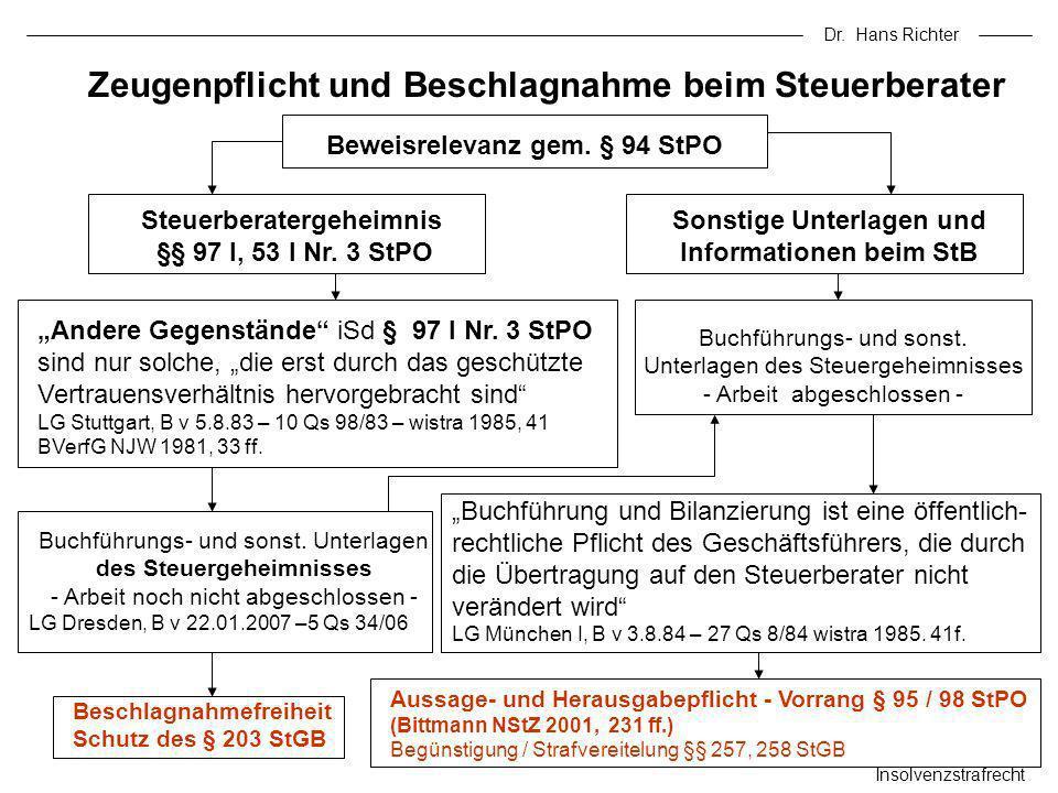 Dr. Hans Richter Insolvenzstrafrecht Steuerberatergeheimnis §§ 97 I, 53 I Nr. 3 StPO Beschlagnahmefreiheit Schutz des § 203 StGB Aussage- und Herausga