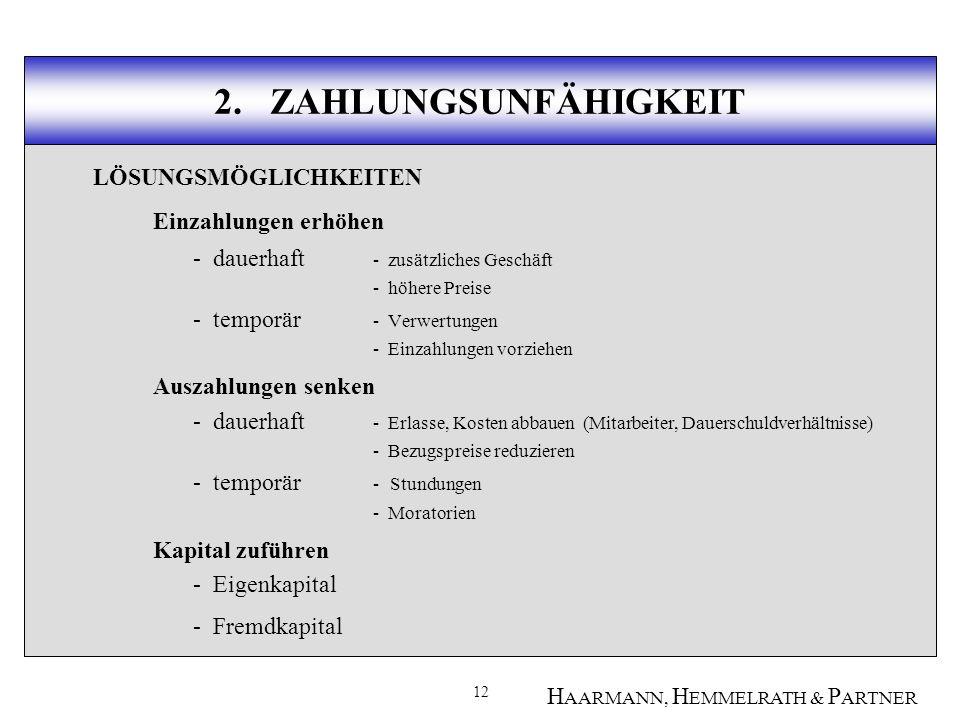 12 H AARMANN, H EMMELRATH & P ARTNER 2.