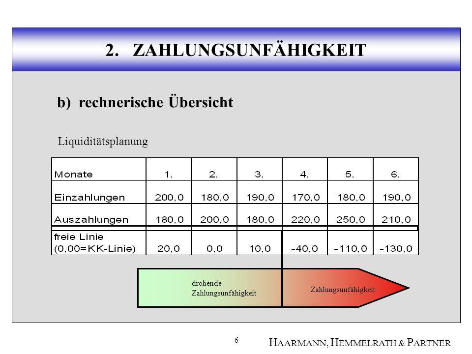 17 H AARMANN, H EMMELRATH & P ARTNER 2.ZAHLUNGSUNFÄHIGKEIT Die Schließung des Standortes...