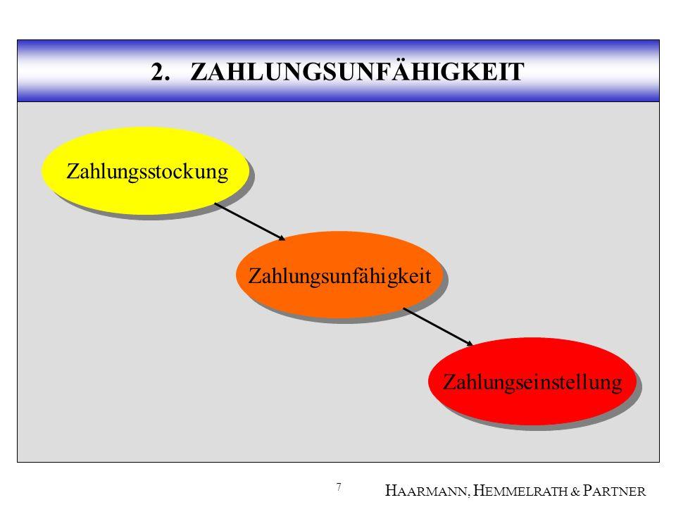 7 H AARMANN, H EMMELRATH & P ARTNER 2.