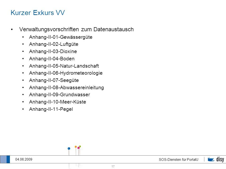 17 SOS-Diensten für PortalU 04.06.2009 Kurzer Exkurs VV Verwaltungsvorschriften zum Datenaustausch Anhang-II-01-Gewässergüte Anhang-II-02-Luftgüte Anh