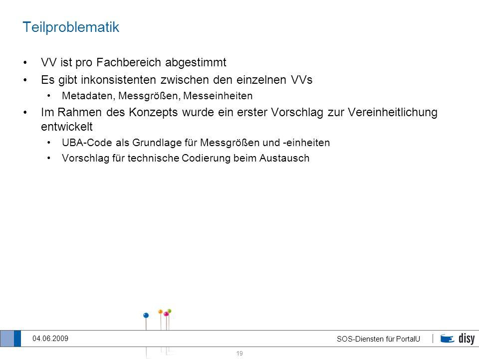 19 SOS-Diensten für PortalU 04.06.2009 Teilproblematik VV ist pro Fachbereich abgestimmt Es gibt inkonsistenten zwischen den einzelnen VVs Metadaten,