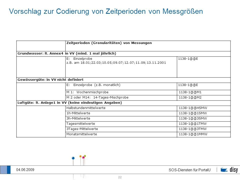 22 SOS-Diensten für PortalU 04.06.2009 Vorschlag zur Codierung von Zeitperioden von Messgrößen Zeitperioden (Granularitäten) von Messungen Grundwasser