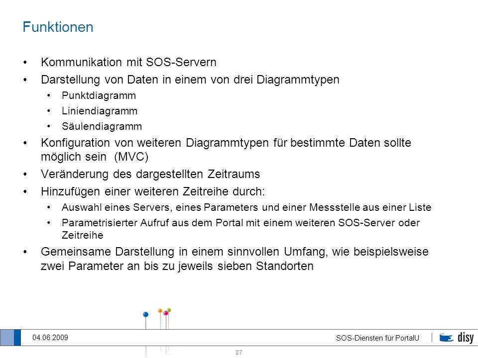 27 SOS-Diensten für PortalU 04.06.2009 Funktionen Kommunikation mit SOS-Servern Darstellung von Daten in einem von drei Diagrammtypen Punktdiagramm Li