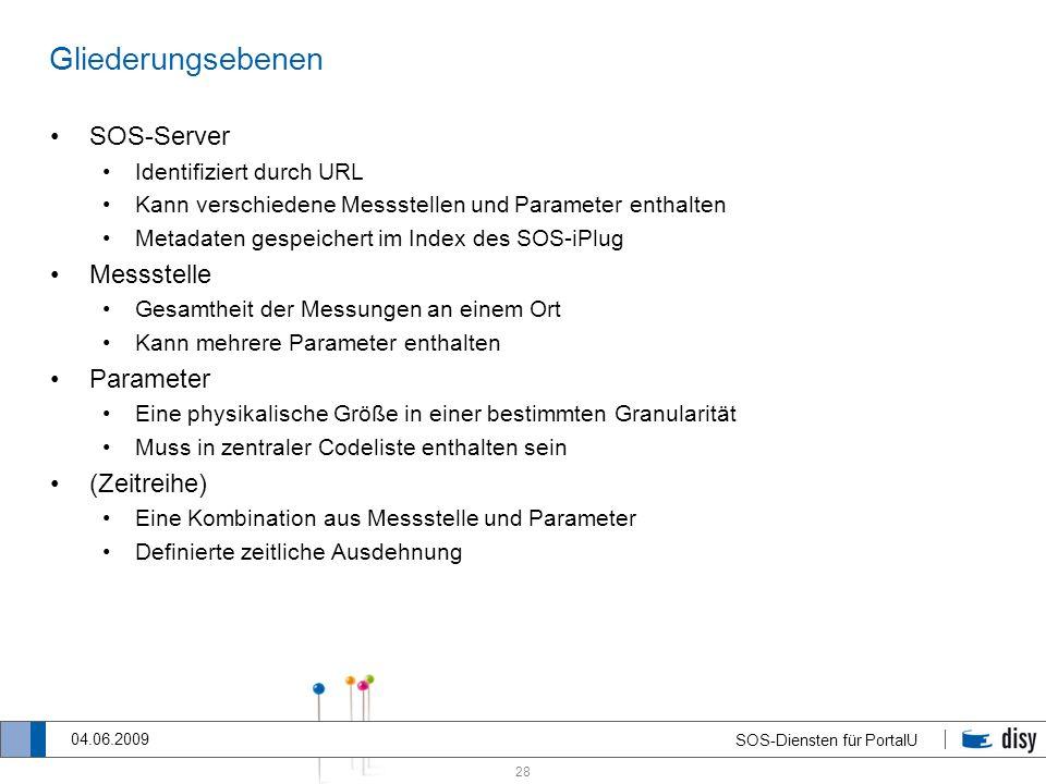 28 SOS-Diensten für PortalU 04.06.2009 Gliederungsebenen SOS-Server Identifiziert durch URL Kann verschiedene Messstellen und Parameter enthalten Meta