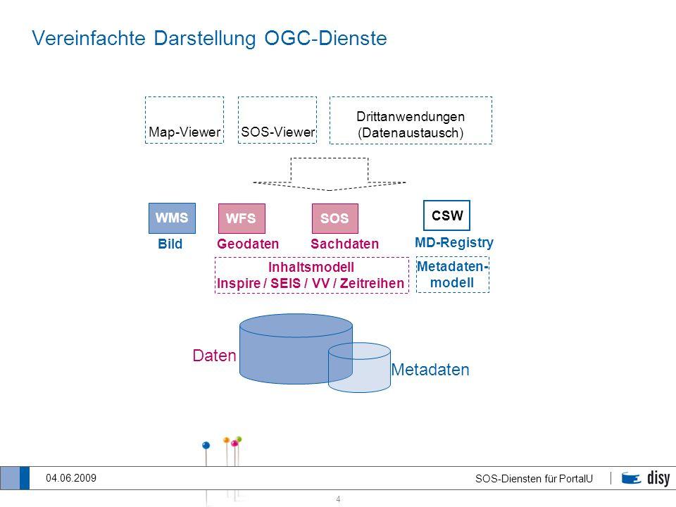 4 SOS-Diensten für PortalU 04.06.2009 Vereinfachte Darstellung OGC-Dienste Daten Drittanwendungen (Datenaustausch) Inhaltsmodell Inspire / SEIS / VV /