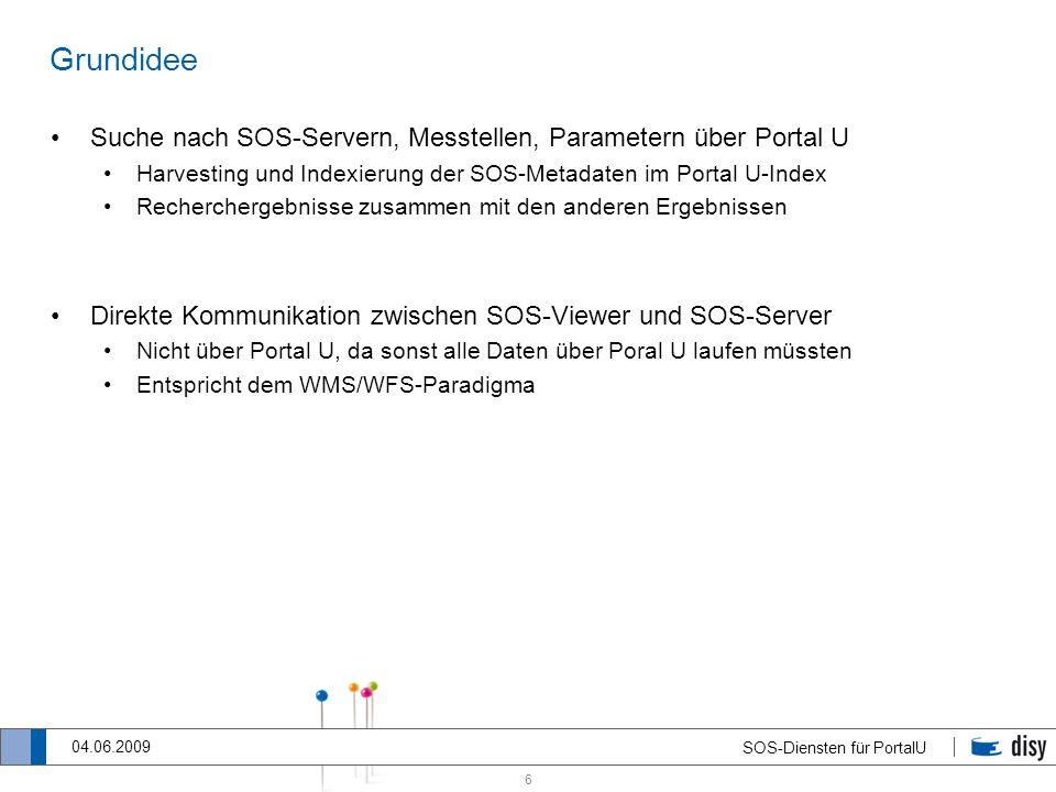 6 SOS-Diensten für PortalU 04.06.2009 Grundidee Suche nach SOS-Servern, Messtellen, Parametern über Portal U Harvesting und Indexierung der SOS-Metada
