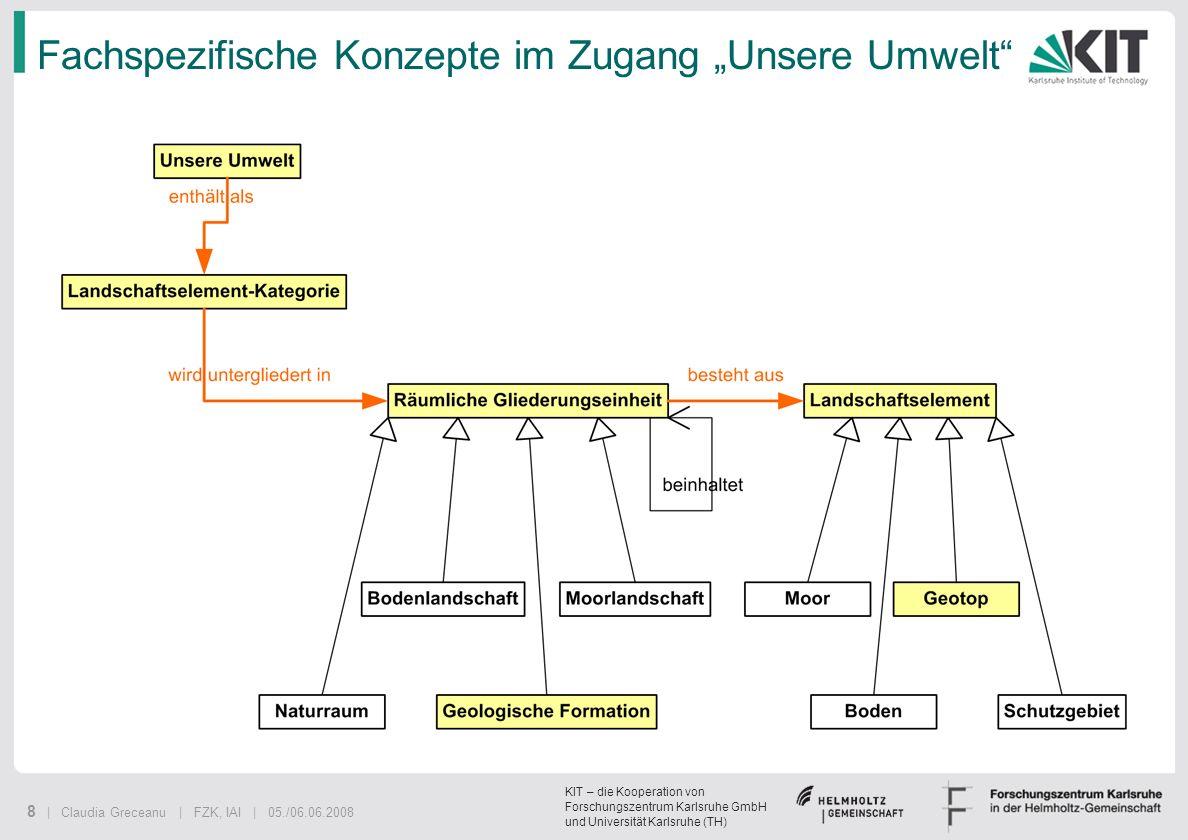 KIT – die Kooperation von Forschungszentrum Karlsruhe GmbH und Universität Karlsruhe (TH) 8 | Claudia Greceanu | FZK, IAI | 05./06.06.2008 Fachspezifi
