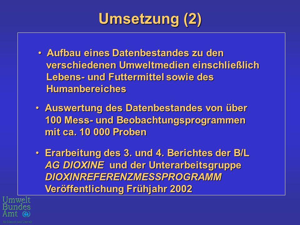 für Mensch und Umwelt Übersicht zum Datenbestand JANUAR 2003