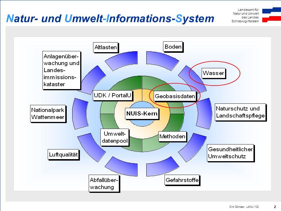 Landesamt für Natur und Umwelt des Landes Schleswig-Holstein Dirk Görtzen, LANU 102 2 Natur- und Umwelt-Informations-System