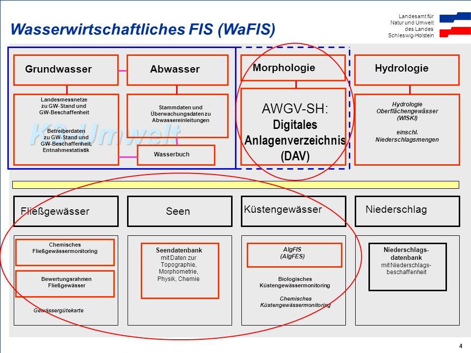 Landesamt für Natur und Umwelt des Landes Schleswig-Holstein 4 K3-Umwelt Chemisches Fließgewässermonitoring Bewertungsrahmen Fließgewässer Gewässergüt