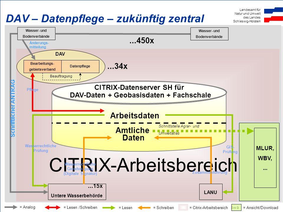 Landesamt für Natur und Umwelt des Landes Schleswig-Holstein Dirk Görtzen, LANU 102 9 CITRIX-Arbeitsbereich = Ansicht/Download = Lesen /Schreiben = Le