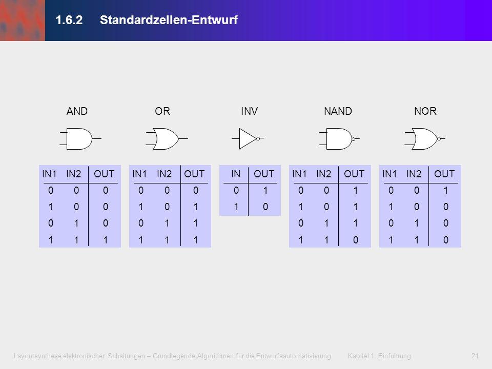 Layoutsynthese elektronischer Schaltungen – Grundlegende Algorithmen für die Entwurfsautomatisierung Kapitel 1: Einführung21 1.6.2 Standardzellen-Entw