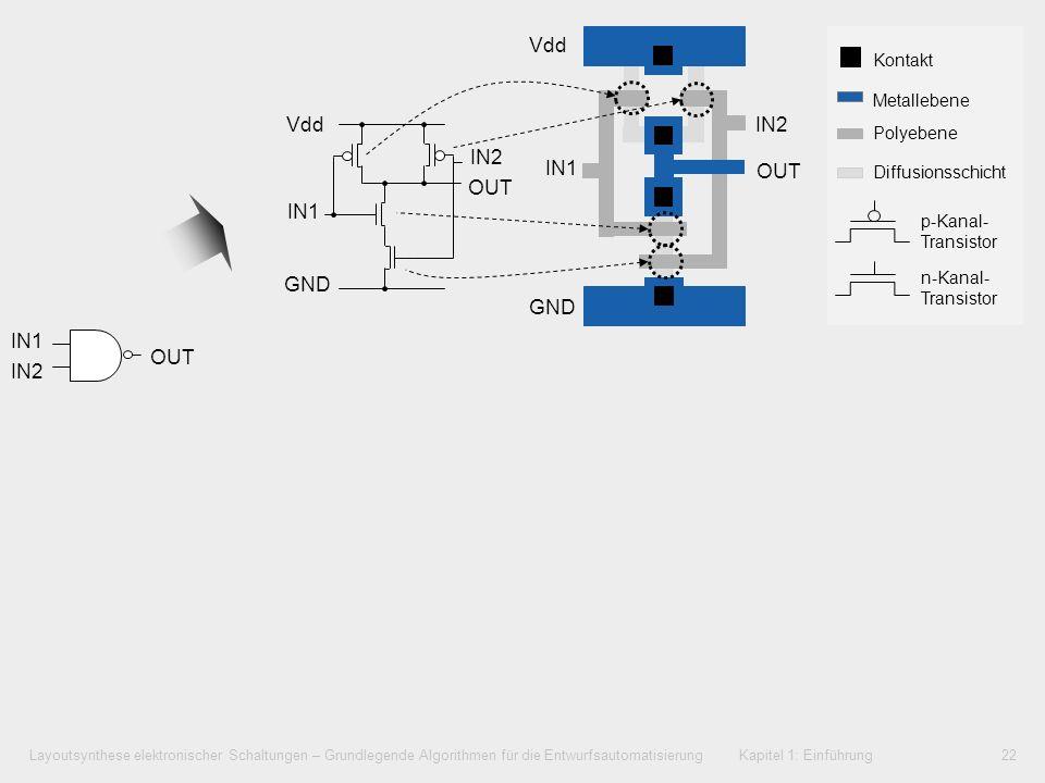 Layoutsynthese elektronischer Schaltungen – Grundlegende Algorithmen für die Entwurfsautomatisierung Kapitel 1: Einführung22 Kontakt Vdd GND OUT IN2 p