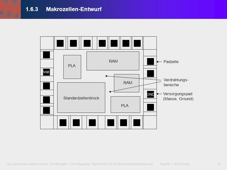 Layoutsynthese elektronischer Schaltungen – Grundlegende Algorithmen für die Entwurfsautomatisierung Kapitel 1: Einführung25 1.6.3 Makrozellen-Entwurf