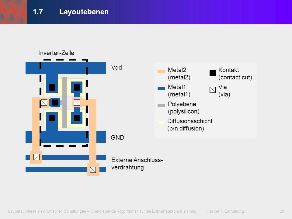 Layoutsynthese elektronischer Schaltungen – Grundlegende Algorithmen für die Entwurfsautomatisierung Kapitel 1: Einführung29 1.7 Layoutebenen Kontakt