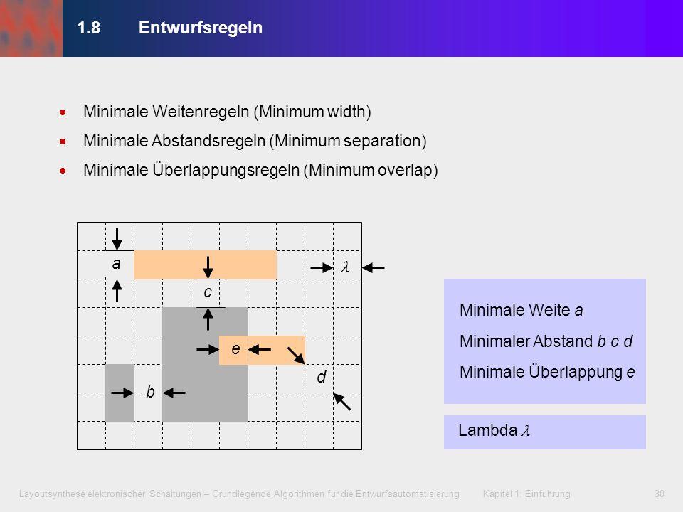 Layoutsynthese elektronischer Schaltungen – Grundlegende Algorithmen für die Entwurfsautomatisierung Kapitel 1: Einführung30 1.8 Entwurfsregeln Minima