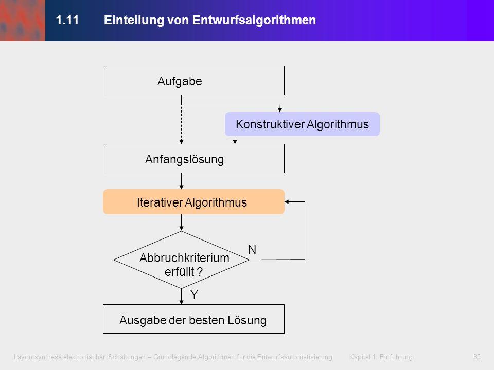 Layoutsynthese elektronischer Schaltungen – Grundlegende Algorithmen für die Entwurfsautomatisierung Kapitel 1: Einführung35 1.11Einteilung von Entwur