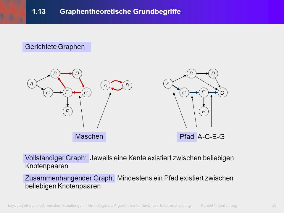 Layoutsynthese elektronischer Schaltungen – Grundlegende Algorithmen für die Entwurfsautomatisierung Kapitel 1: Einführung38 1.13Graphentheoretische G