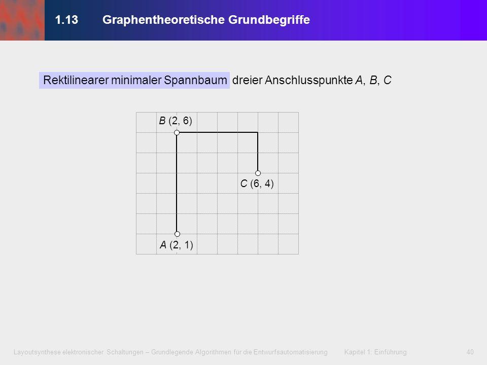 Layoutsynthese elektronischer Schaltungen – Grundlegende Algorithmen für die Entwurfsautomatisierung Kapitel 1: Einführung40 1.13Graphentheoretische G