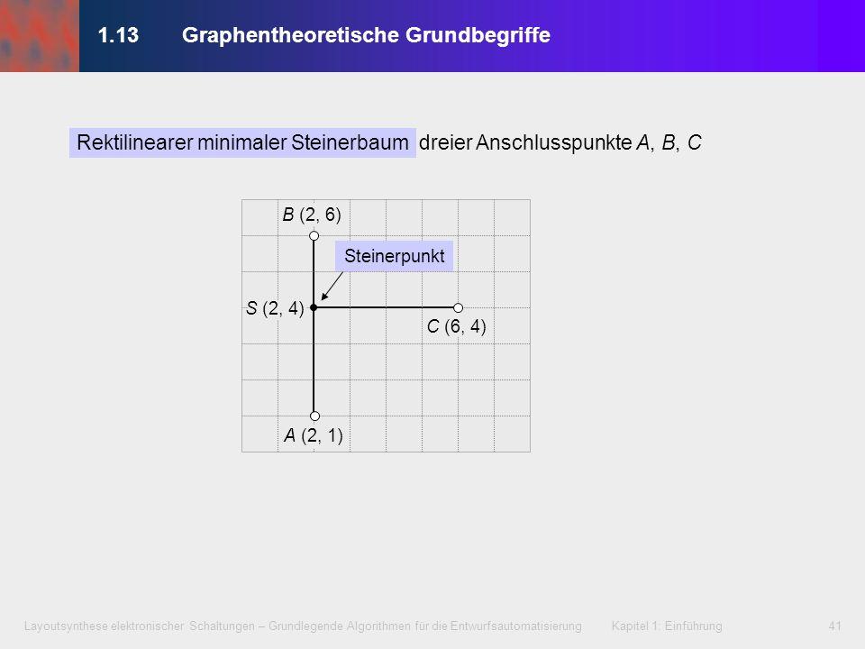 Layoutsynthese elektronischer Schaltungen – Grundlegende Algorithmen für die Entwurfsautomatisierung Kapitel 1: Einführung41 1.13Graphentheoretische G