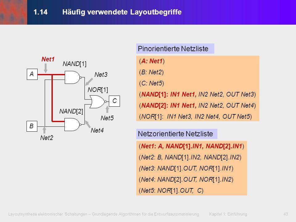 Layoutsynthese elektronischer Schaltungen – Grundlegende Algorithmen für die Entwurfsautomatisierung Kapitel 1: Einführung43 1.14Häufig verwendete Lay