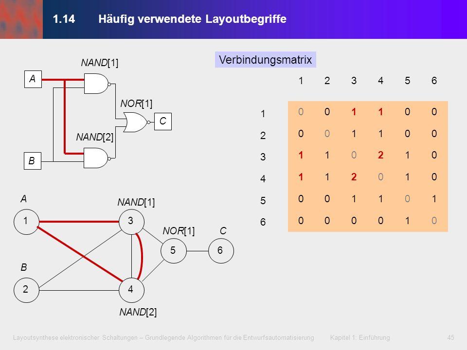 Layoutsynthese elektronischer Schaltungen – Grundlegende Algorithmen für die Entwurfsautomatisierung Kapitel 1: Einführung45 1.14Häufig verwendete Lay