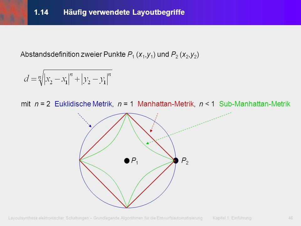 Layoutsynthese elektronischer Schaltungen – Grundlegende Algorithmen für die Entwurfsautomatisierung Kapitel 1: Einführung46 1.14Häufig verwendete Lay