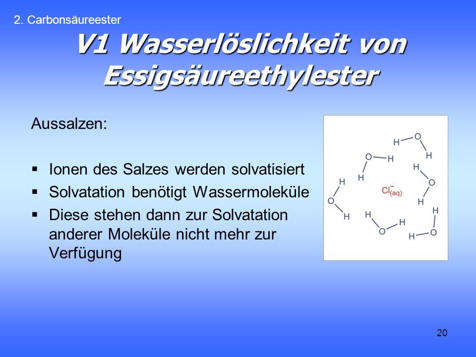 20 V1 Wasserlöslichkeit von Essigsäureethylester Aussalzen: Ionen des Salzes werden solvatisiert Solvatation benötigt Wassermoleküle Diese stehen dann zur Solvatation anderer Moleküle nicht mehr zur Verfügung 2.