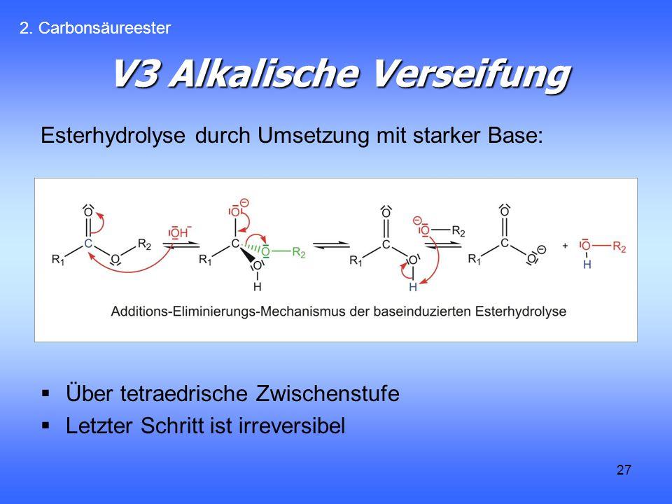 27 V3 Alkalische Verseifung Esterhydrolyse durch Umsetzung mit starker Base: Über tetraedrische Zwischenstufe Letzter Schritt ist irreversibel 2.