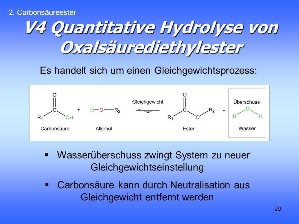 29 V4 Quantitative Hydrolyse von Oxalsäurediethylester Es handelt sich um einen Gleichgewichtsprozess: 2.