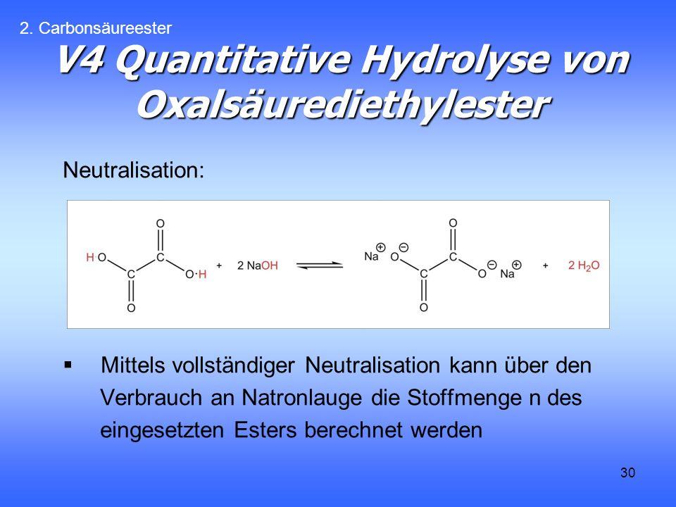 30 V4 Quantitative Hydrolyse von Oxalsäurediethylester Neutralisation: Mittels vollständiger Neutralisation kann über den Verbrauch an Natronlauge die Stoffmenge n des eingesetzten Esters berechnet werden 2.
