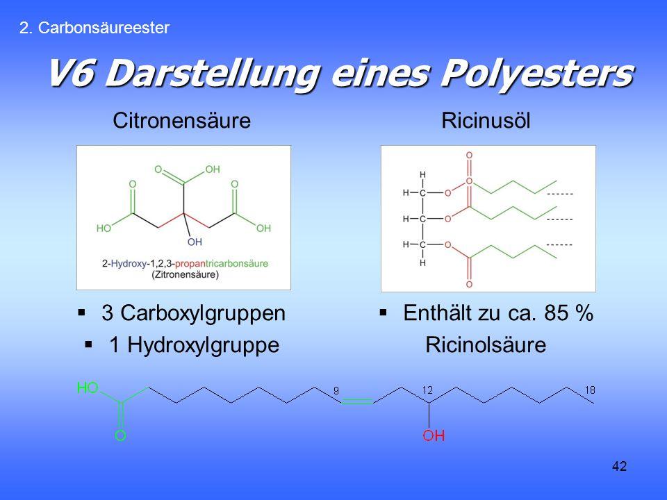 42 V6 Darstellung eines Polyesters Citronensäure 3 Carboxylgruppen 1 Hydroxylgruppe Ricinusöl Enthält zu ca.