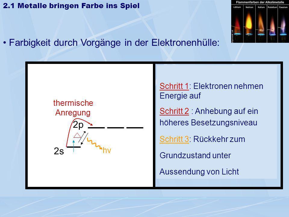 2.1 Metalle bringen Farbe ins Spiel Farbigkeit durch Vorgänge in der Elektronenhülle: Schritt 1: Elektronen nehmen Energie auf Schritt 2 : Anhebung au