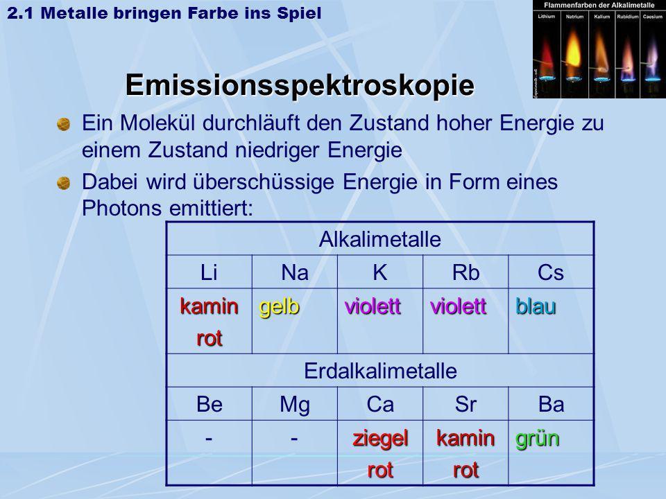 Emissionsspektroskopie Ein Molekül durchläuft den Zustand hoher Energie zu einem Zustand niedriger Energie Dabei wird überschüssige Energie in Form ei