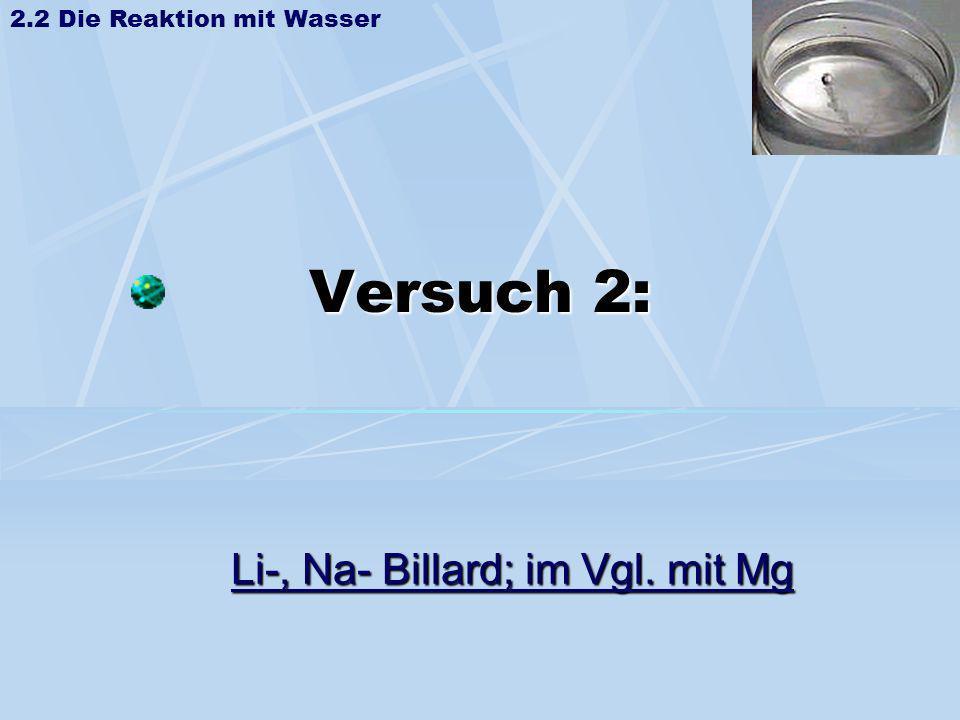 Versuch 2: Li-, Na- Billard; im Vgl. mit Mg 2.2 Die Reaktion mit Wasser