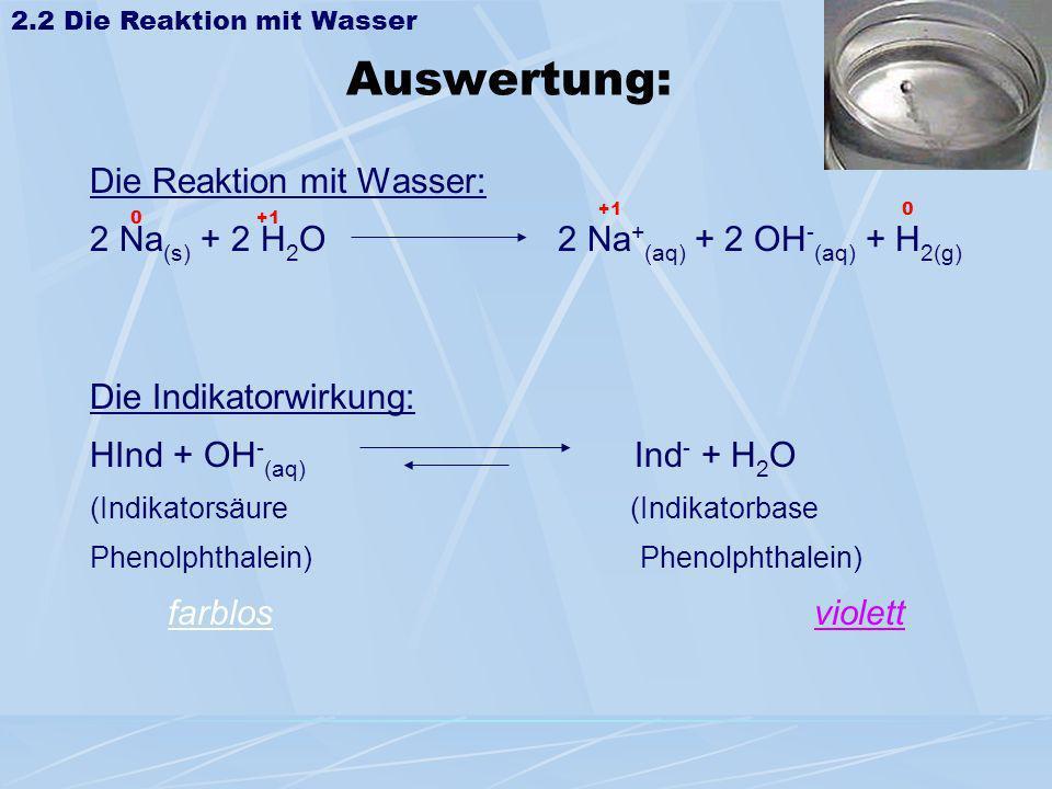 Auswertung: Die Reaktion mit Wasser: 2 Na (s) + 2 H 2 O 2 Na + (aq) + 2 OH - (aq) + H 2(g) Die Indikatorwirkung: HInd + OH - (aq) Ind - + H 2 O (Indik
