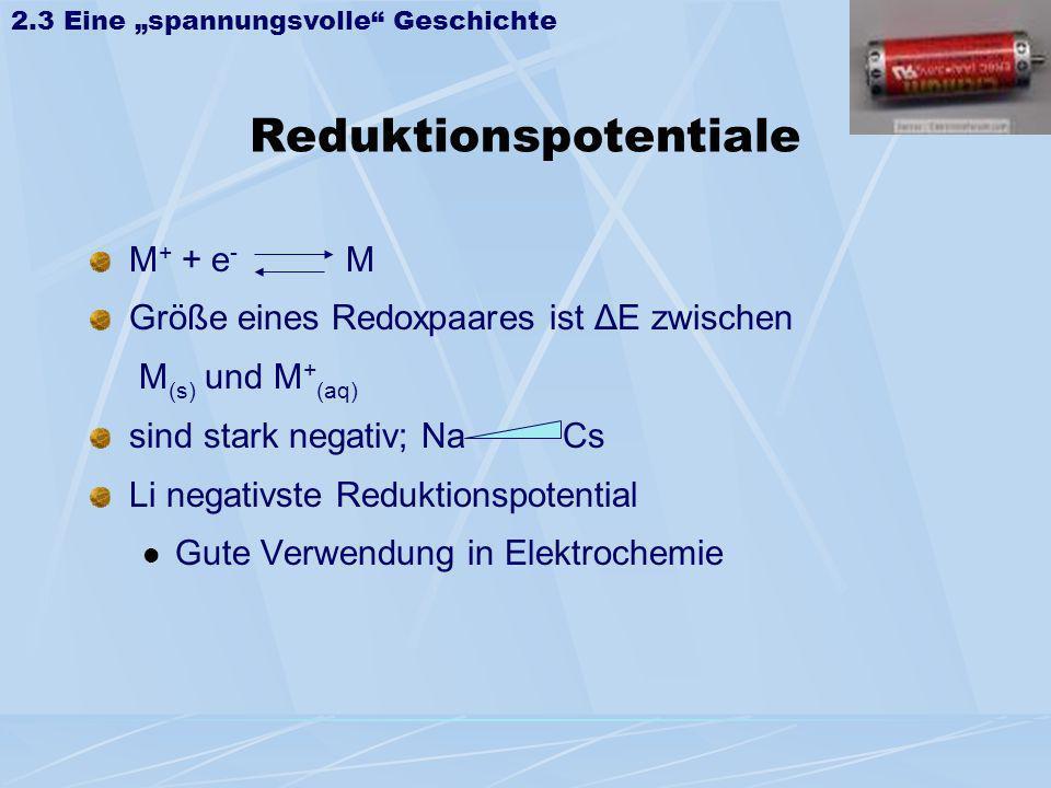 Reduktionspotentiale M + + e - M Größe eines Redoxpaares ist ΔE zwischen M (s) und M + (aq) sind stark negativ; Na Cs Li negativste Reduktionspotentia