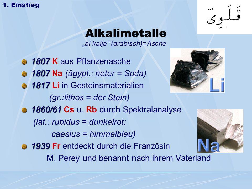 Alkalimetalle 1807 1807 K aus Pflanzenasche 1807 1807 Na (ägypt.: neter = Soda) 1817 1817 Li in Gesteinsmaterialien (gr.:lithos = der Stein) 1860/61 1