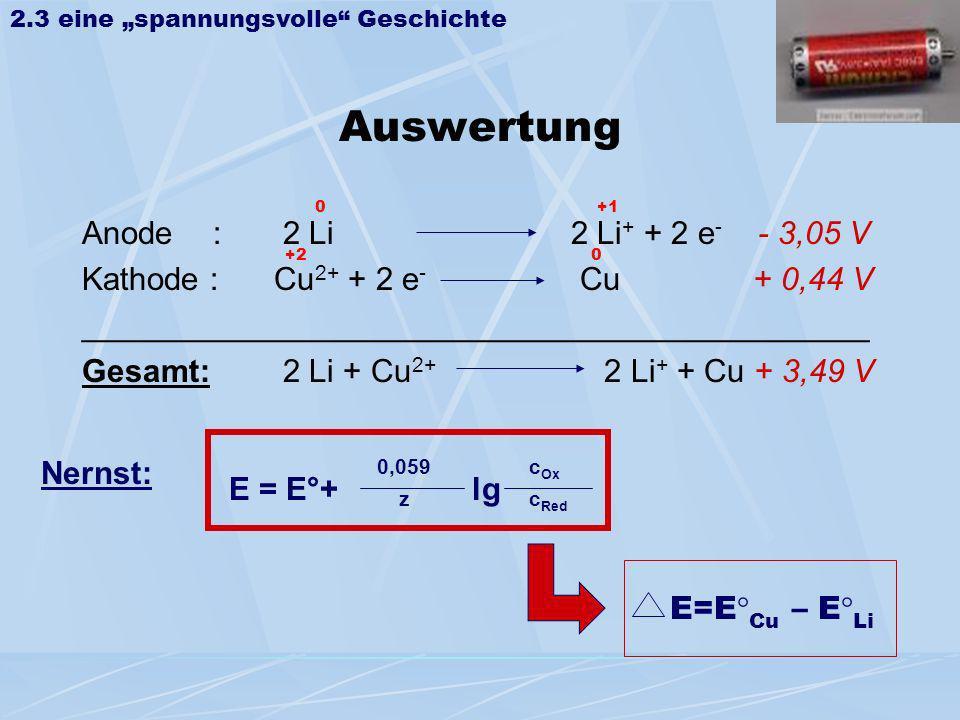 Auswertung Anode : 2 Li 2 Li + + 2 e - - 3,05 V Kathode : Cu 2+ + 2 e - Cu + 0,44 V ____________________________________________ Gesamt: 2 Li + Cu 2+