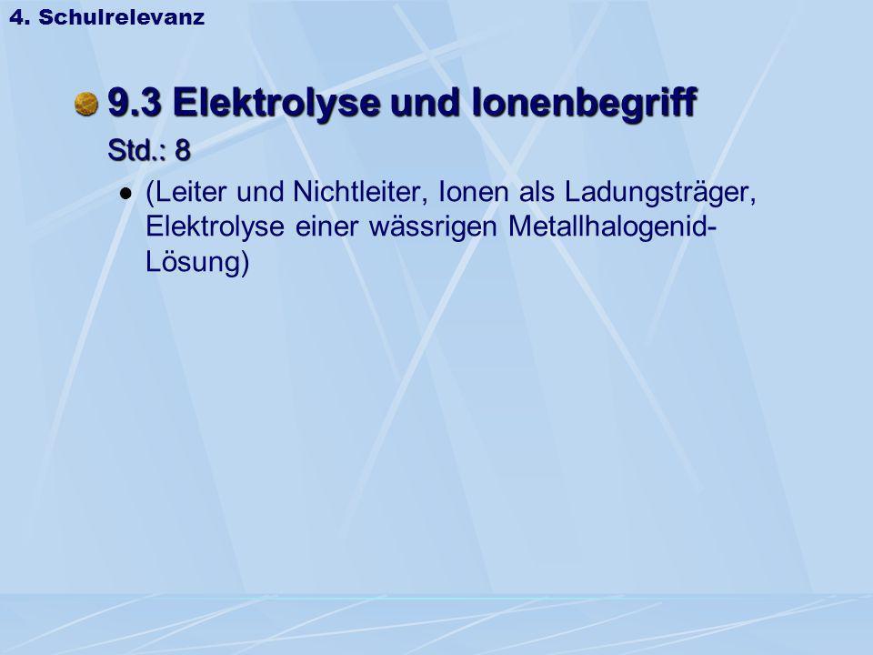9.3 Elektrolyse und Ionenbegriff Std.: 8 (Leiter und Nichtleiter, Ionen als Ladungsträger, Elektrolyse einer wässrigen Metallhalogenid- Lösung) 4. Sch