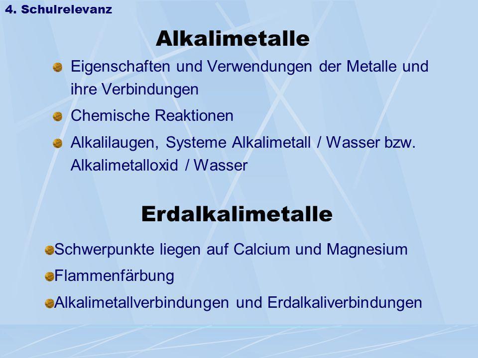 Alkalimetalle Eigenschaften und Verwendungen der Metalle und ihre Verbindungen Chemische Reaktionen Alkalilaugen, Systeme Alkalimetall / Wasser bzw. A