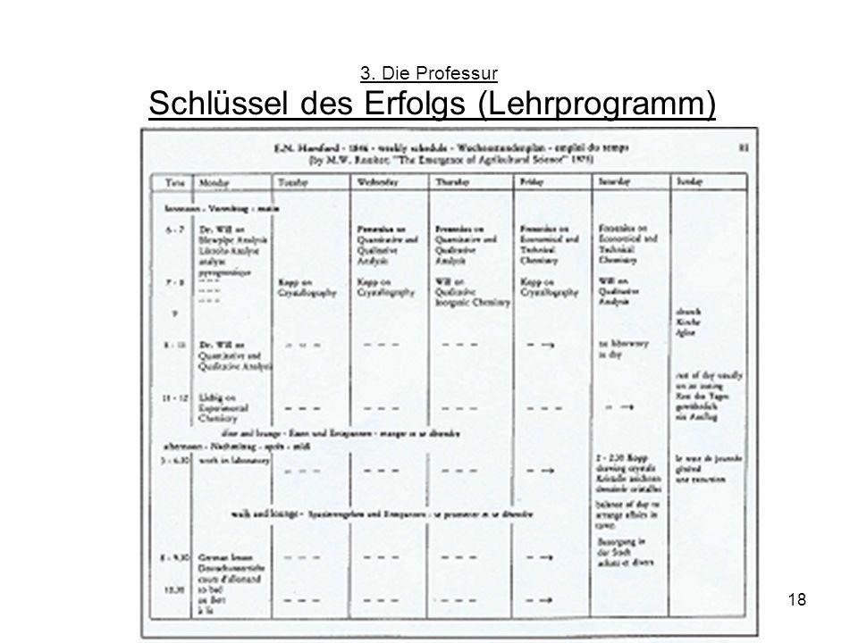 18 3. Die Professur Schlüssel des Erfolgs (Lehrprogramm)