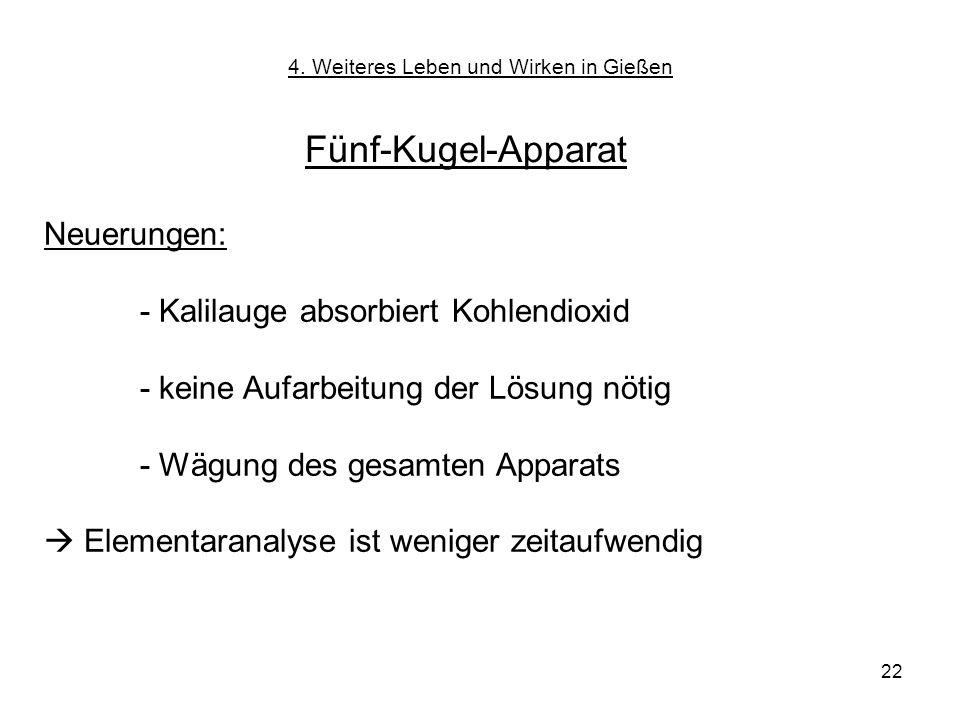 22 4. Weiteres Leben und Wirken in Gießen Fünf-Kugel-Apparat Neuerungen: - Kalilauge absorbiert Kohlendioxid - keine Aufarbeitung der Lösung nötig - W