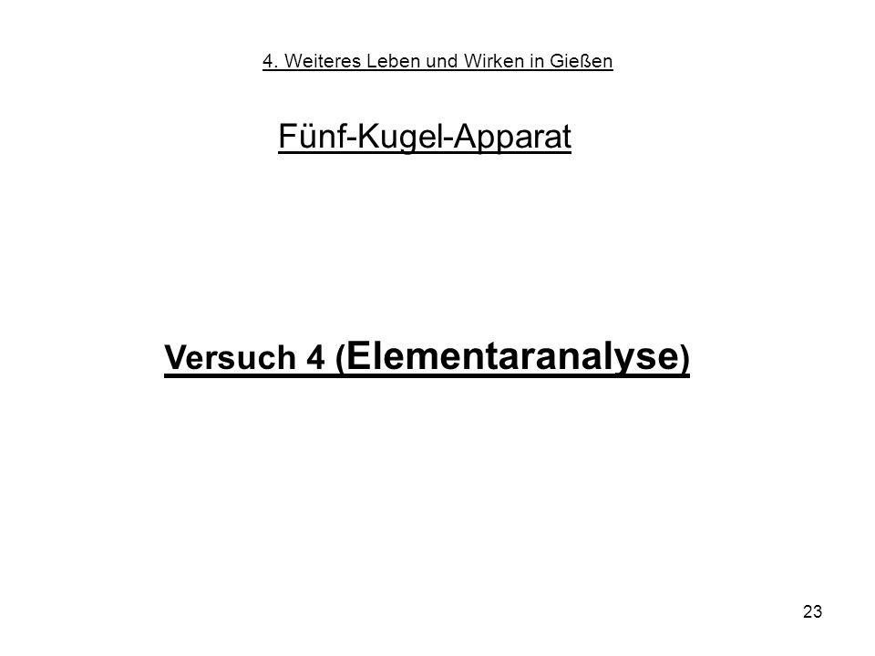 23 4. Weiteres Leben und Wirken in Gießen Fünf-Kugel-Apparat Versuch 4 ( Elementaranalyse )