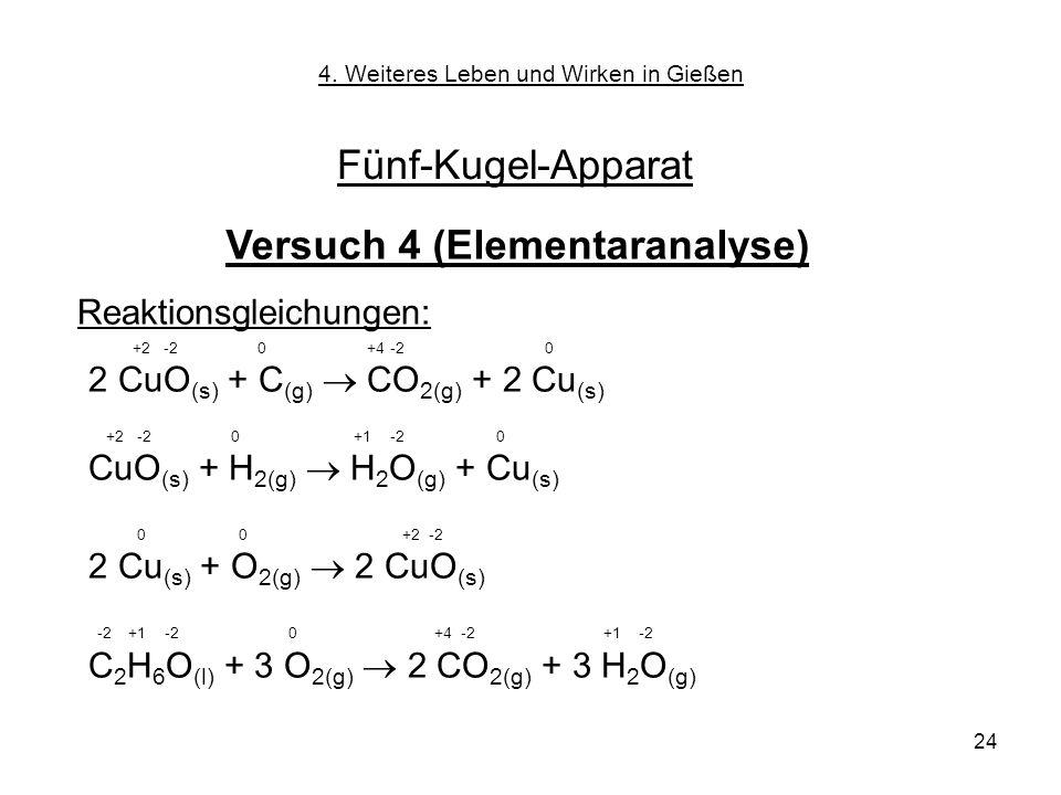 24 Reaktionsgleichungen: +2 -2 0 +4 -2 0 2 CuO (s) + C (g) CO 2(g) + 2 Cu (s) +2 -2 0 +1 -2 0 CuO (s) + H 2(g) H 2 O (g) + Cu (s) 0 0 +2 -2 2 Cu (s) +