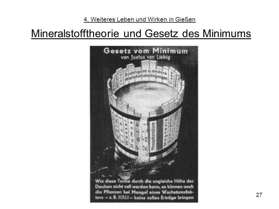 27 Mineralstofftheorie und Gesetz des Minimums 4. Weiteres Leben und Wirken in Gießen