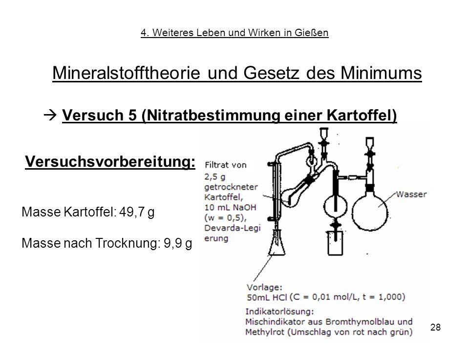 28 Mineralstofftheorie und Gesetz des Minimums Versuch 5 (Nitratbestimmung einer Kartoffel) Versuchsvorbereitung: 4. Weiteres Leben und Wirken in Gieß