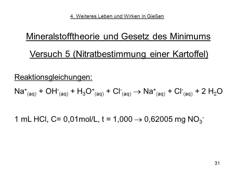 31 Reaktionsgleichungen: Na + (aq) + OH - (aq) + H 3 O + (aq) + Cl - (aq) Na + (aq) + Cl - (aq) + 2 H 2 O 1 mL HCl, C= 0,01mol/L, t = 1,000 0,62005 mg